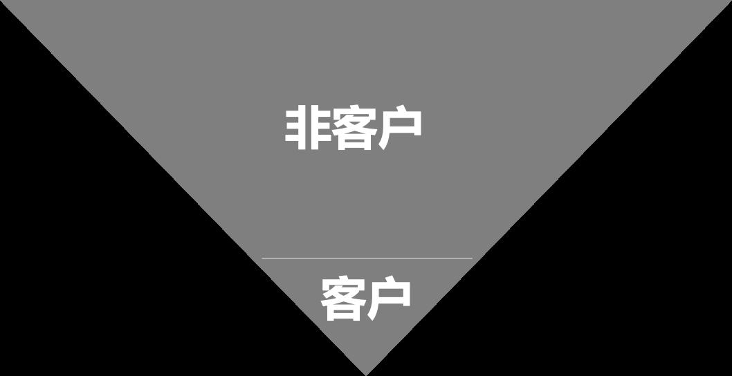 【专家力作】SaaS的机会与转折(下)
