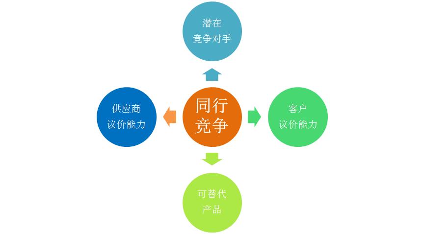 新零售行业战略管理方法论 | 专家干货