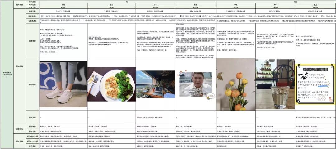 鸟哥笔记,用户运营,鉴锋,案例分析,社群运营,用户增长