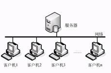 数据库系统的特点