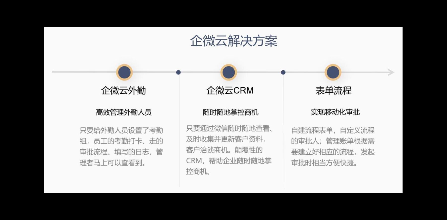爱民药业X道一云 | 利用CRM管理7万多家终端客户