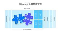 8Manage PM的功能截图