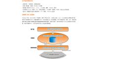 网脊运维通的功能截图