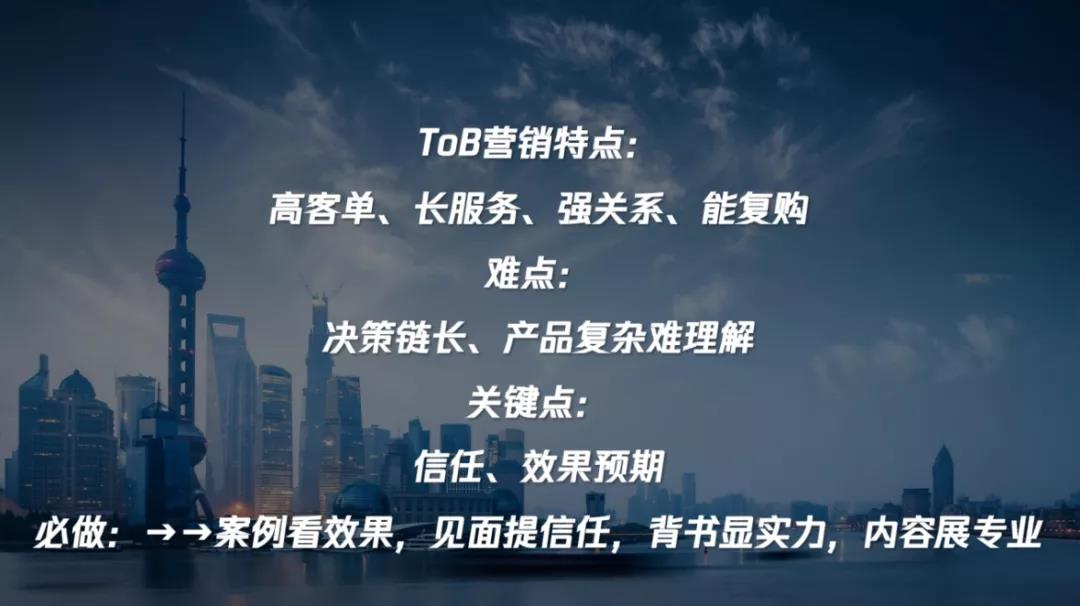 ToB品牌营销之分行业渗透