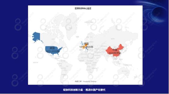 何春涛:数字中国缩影:加速中的BI国产化替代