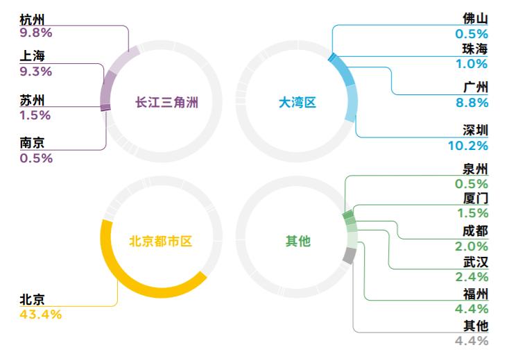 姜洛智:中国娱乐类APP出海机会点分析丨新兴市场有望成为中国APP用户增长转折点