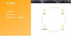 Aibee的功能截图