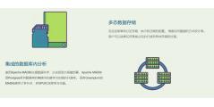 Greenplum的功能截图