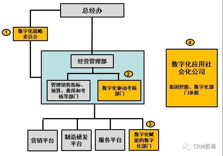 杨峻:CRM全球推广碰到的明坑和暗坑