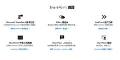 微软sharepoint的功能截图