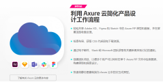 Axure RP的功能截图