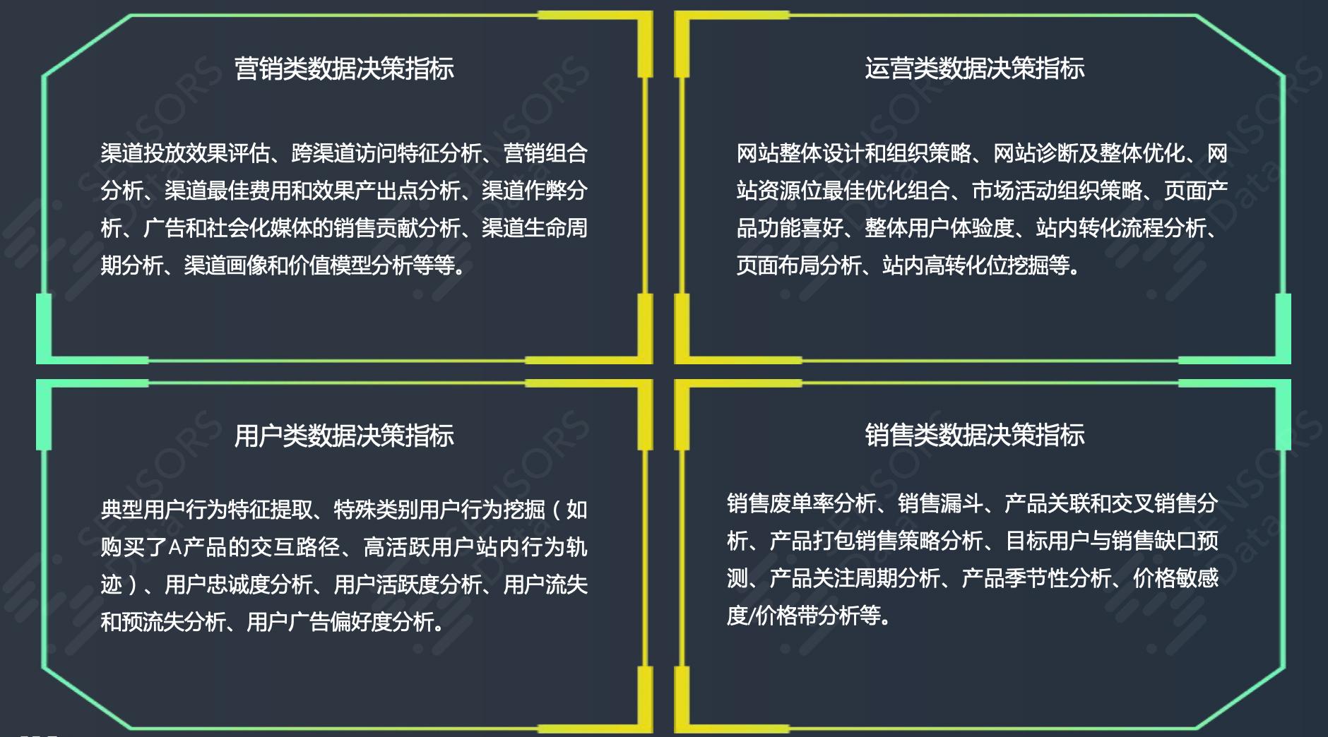 SaaS 市场体系搭建和企业营销全漏斗改造(下)