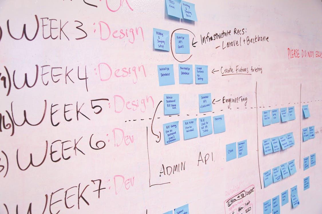 项目管理SaaS为什么很难一家独大?答案藏在中小企业的痛点里