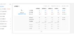 51拉网站统计的功能截图