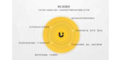 联创工场Uworks的功能截图