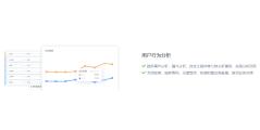 友盟U-Web 网站统计的功能截图