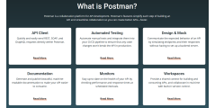 Postman的功能截图