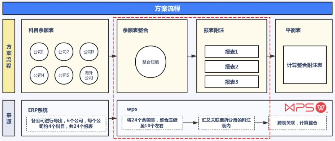 黄志军:协同工具如何为企业真正提升效率