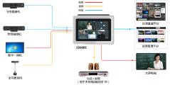 视维视频的功能截图