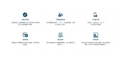 PHP云系统的功能截图
