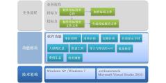 金马威软件的功能截图