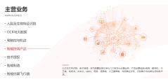 汉王科技的功能截图