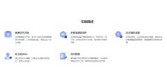 华为云-项目管理 ProjectMan的功能截图