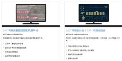 SAS BI的功能截图
