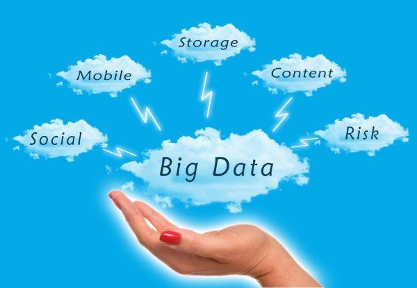 客户管理软件哪个好用?介绍几款好用的客户管理软件