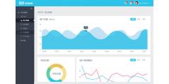 天河大数据管理平台的功能截图