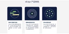 DataVisor维择科技的功能截图