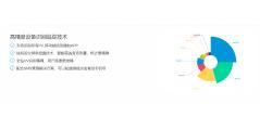 0x3短链接的功能截图