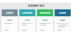 开普云-全国政府网站大数据监测平台的功能截图