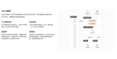 阿里云DDoS高防的功能截图