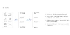 微版权的功能截图