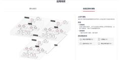 华为云-存储容灾服务 SDRS的功能截图