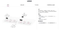 华为云-弹性文件服务 SFS的功能截图