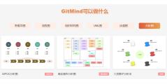 GitMind的功能截图